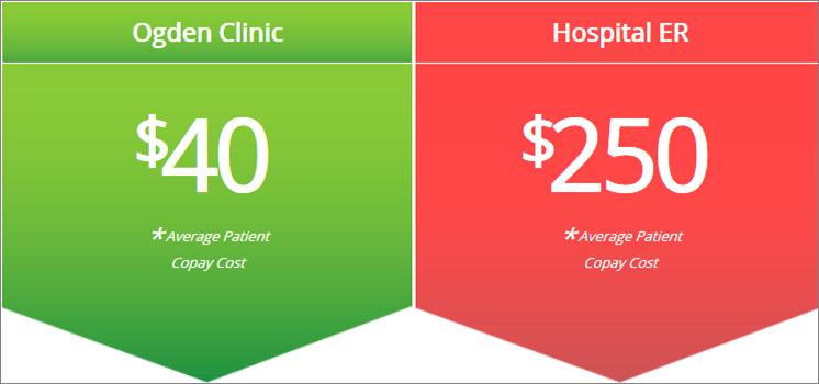 urgent care vs ER 1.png