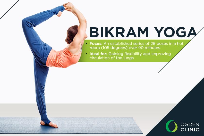 Bikram Yoga.jpg