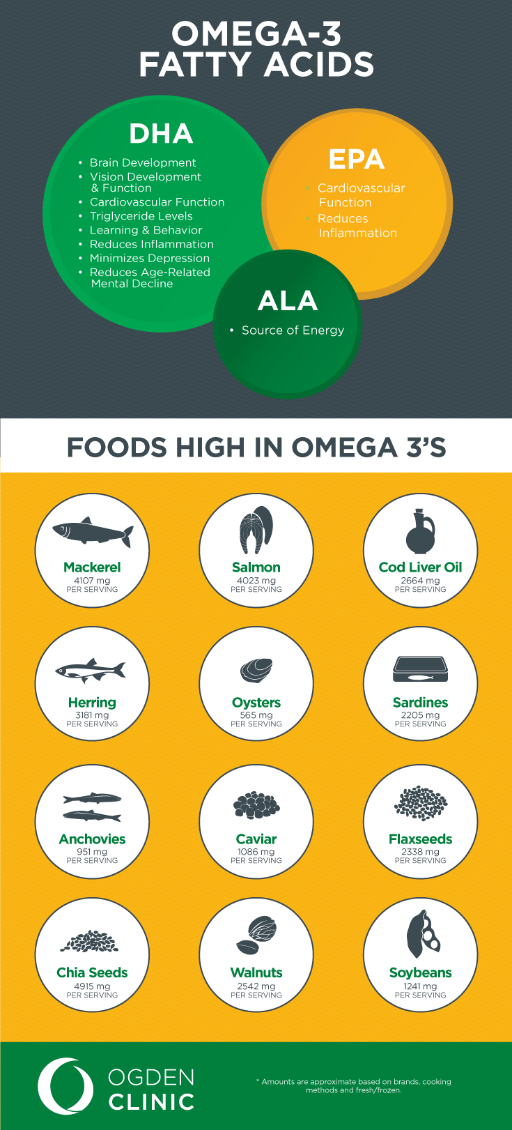 Omega3-Infographic.png